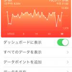 今更聞けない、iOS 8のHealthKit/ヘルスケアとは