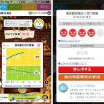 場所別にインフルエンザの流行度がわかるアプリ「インフル速報」